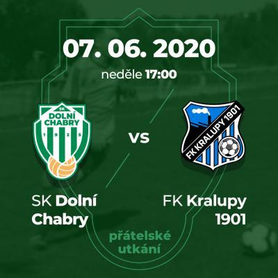 FK Kralupy 1901